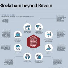 "Infographic –  ""Blockchain beyond Bitcoin"""
